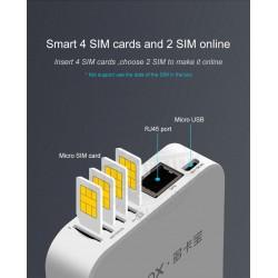 simbox,без GSM сигнал,без роуминг,без дори сим карта,можете да говорите навсякъде